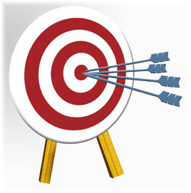 нлп цели, термины нлп, нлп хср, спецификация цели нлп, хорошо сформулированный результат нлп